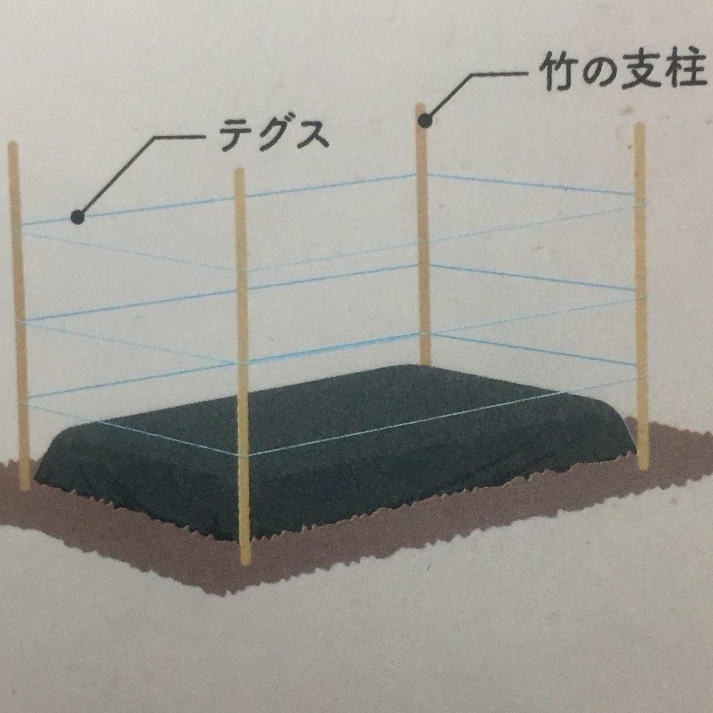 テグス柵設置